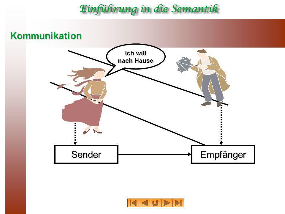 Einführung in die Semantik Kommunikation Allgemeine Zeichentheorie – Semiotik Die Natur des sprachlichen Zeichens