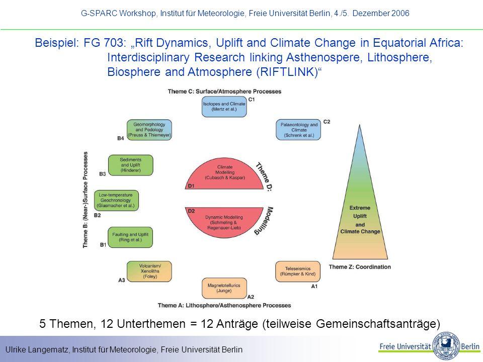 Ulrike Langematz, Institut für Meteorologie, Freie Universität Berlin G-SPARC Workshop, Institut für Meteorologie, Freie Universität Berlin, 4./5. Dez