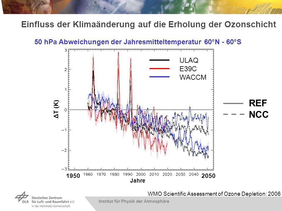 Institut für Physik der Atmosphäre Einfluss der Klimaänderung auf die Erholung der Ozonschicht WMO Scientific Assessment of Ozone Depletion: 2006 50 h