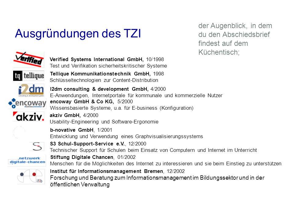 Ausgründungen des TZI akziv GmbH, 4/2000 Usability-Engineering und Software-Ergonomie I2dm consulting & development GmbH, 4/2000 E-Anwendungen, Internetportale für kommunale und kommerzielle Nutzer Verified Systems International GmbH, 10/1998 Test und Verifikation sicherheitskritischer Systeme Tellique Kommunikationstechnik GmbH, 1998 Schlüsseltechnologien zur Content-Distribution encoway GmbH & Co KG, 5/2000 Wissensbasierte Systeme, u.a.