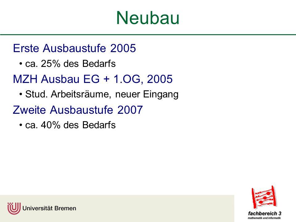 Neubau Erste Ausbaustufe 2005 ca.25% des Bedarfs MZH Ausbau EG + 1.OG, 2005 Stud.
