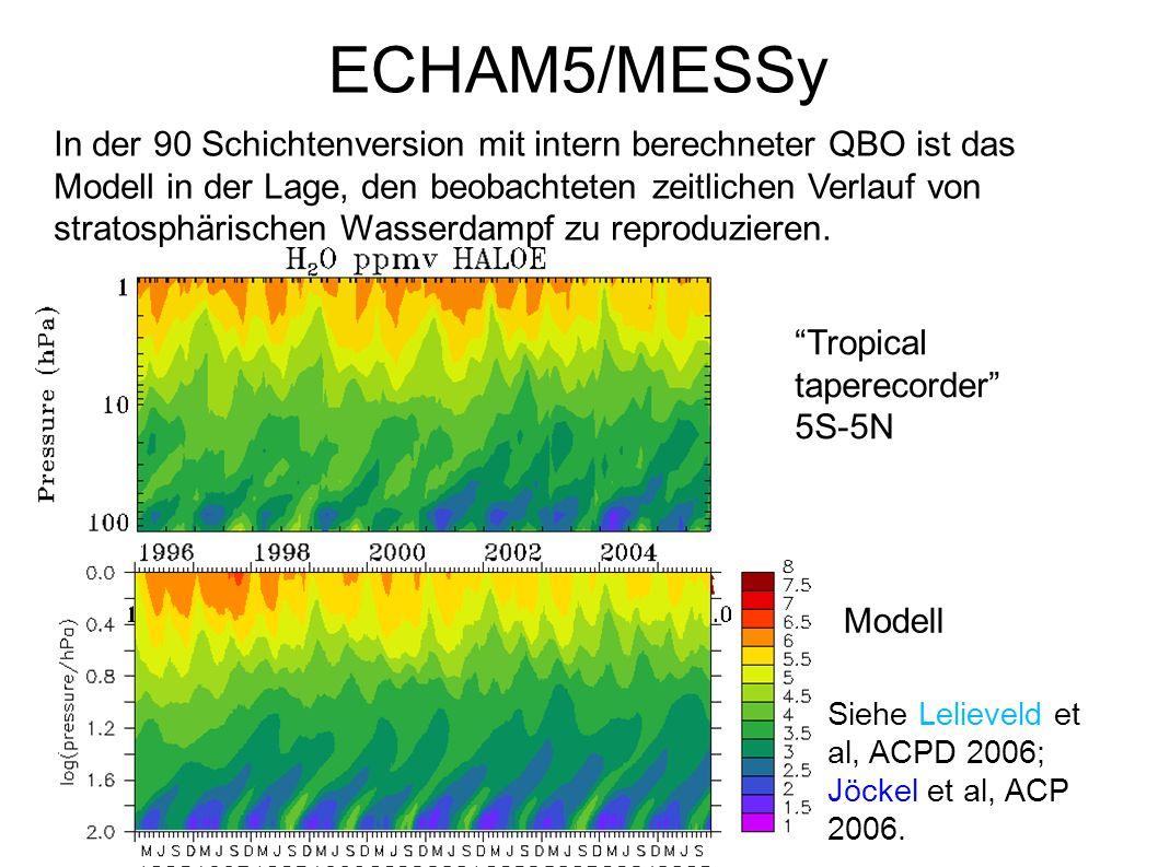 ECHAM5/MESSy In der 90 Schichtenversion mit intern berechneter QBO ist das Modell in der Lage, den beobachteten zeitlichen Verlauf von stratosphärischen Wasserdampf zu reproduzieren.