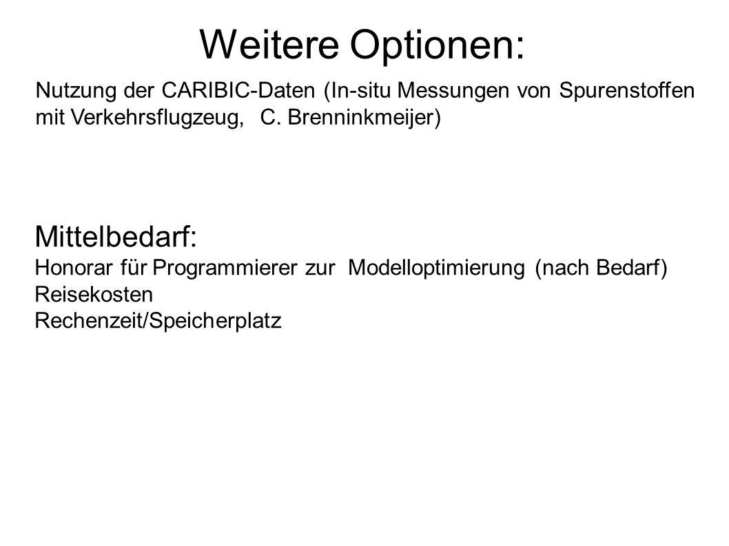Weitere Optionen: Nutzung der CARIBIC-Daten (In-situ Messungen von Spurenstoffen mit Verkehrsflugzeug, C.