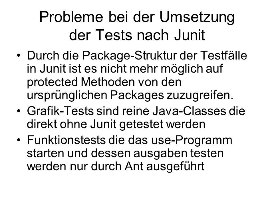 Probleme bei der Umsetzung der Tests nach Junit Durch die Package-Struktur der Testfälle in Junit ist es nicht mehr möglich auf protected Methoden von den ursprünglichen Packages zuzugreifen.