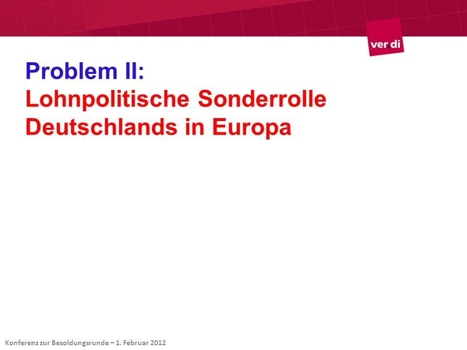 Problem II: Lohnpolitische Sonderrolle Deutschlands in Europa Konferenz zur Besoldungsrunde – 1. Februar 2012