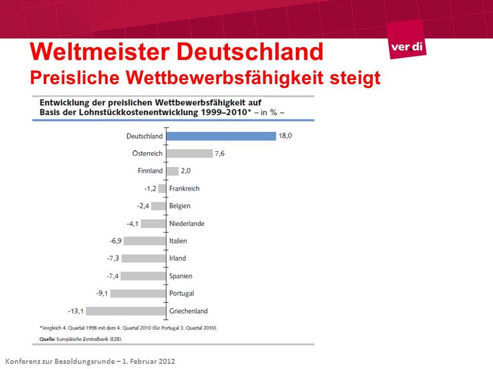 Weltmeister Deutschland Preisliche Wettbewerbsfähigkeit steigt Konferenz zur Besoldungsrunde – 1. Februar 2012
