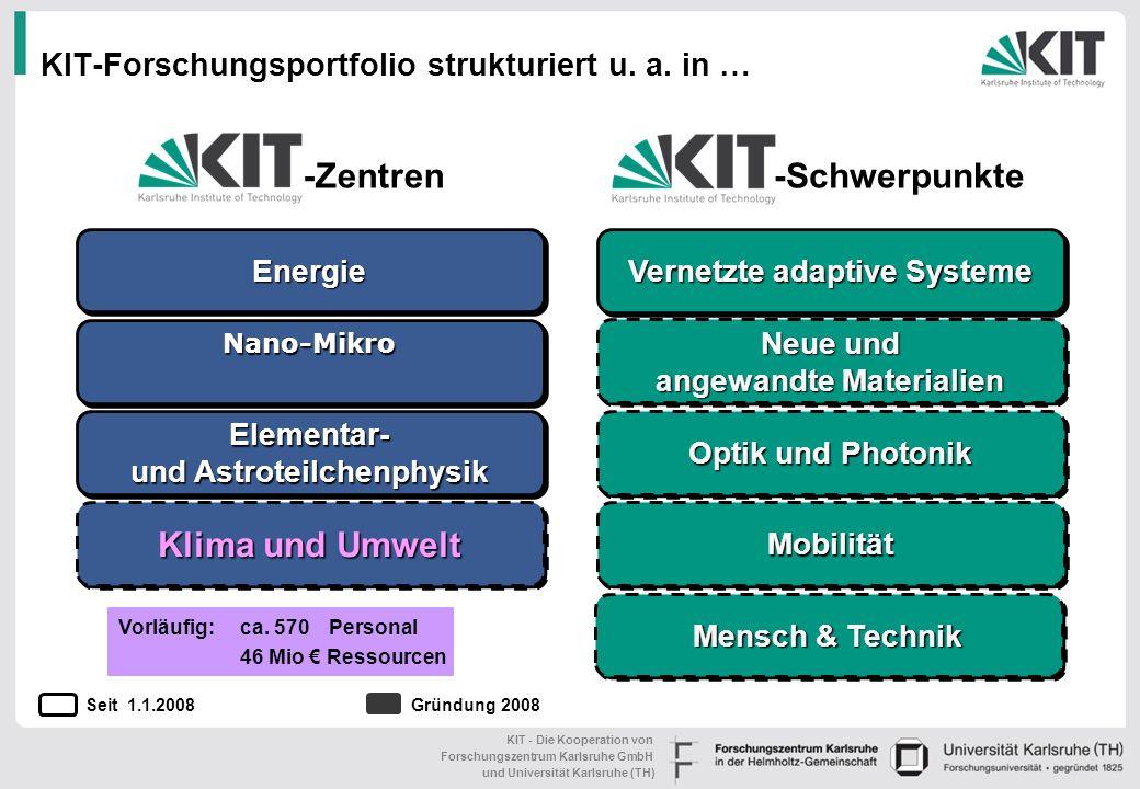 KIT - Die Kooperation von Forschungszentrum Karlsruhe GmbH und Universität Karlsruhe (TH) Das KIT-Zentrum Klima und Umwelt Stand: 7.7.2008 Paten: Dr.