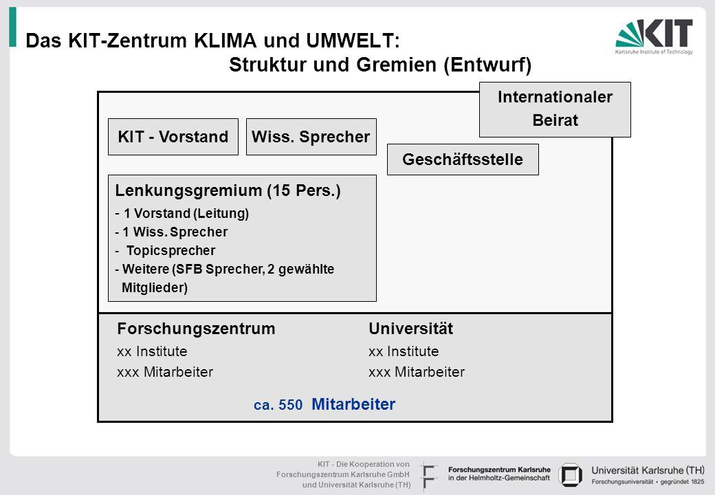 KIT - Die Kooperation von Forschungszentrum Karlsruhe GmbH und Universität Karlsruhe (TH) MISSION STATEMENT - Entwurf Erarbeitung von Grundlagenwissen