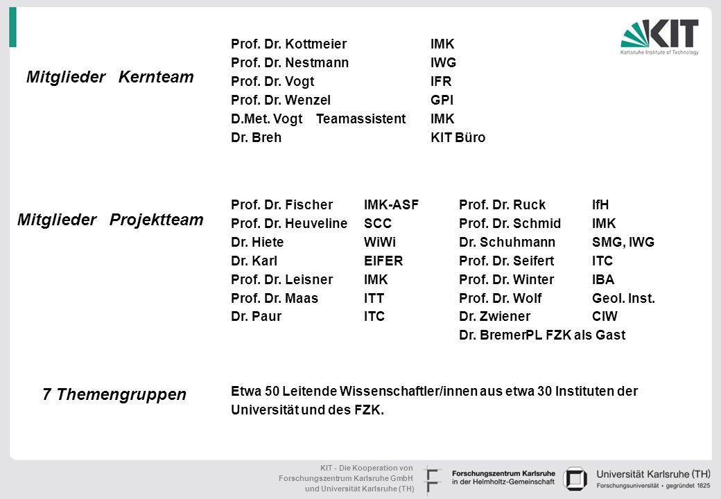 KIT - Die Kooperation von Forschungszentrum Karlsruhe GmbH und Universität Karlsruhe (TH) Nano-MikroNano-Mikro Klima und Umwelt Elementar- und Astrote