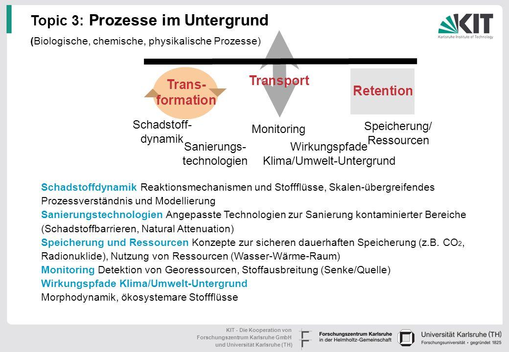 KIT - Die Kooperation von Forschungszentrum Karlsruhe GmbH und Universität Karlsruhe (TH) Topic 2:Wasserressourcen und Wassermanagement Seen Grundwass