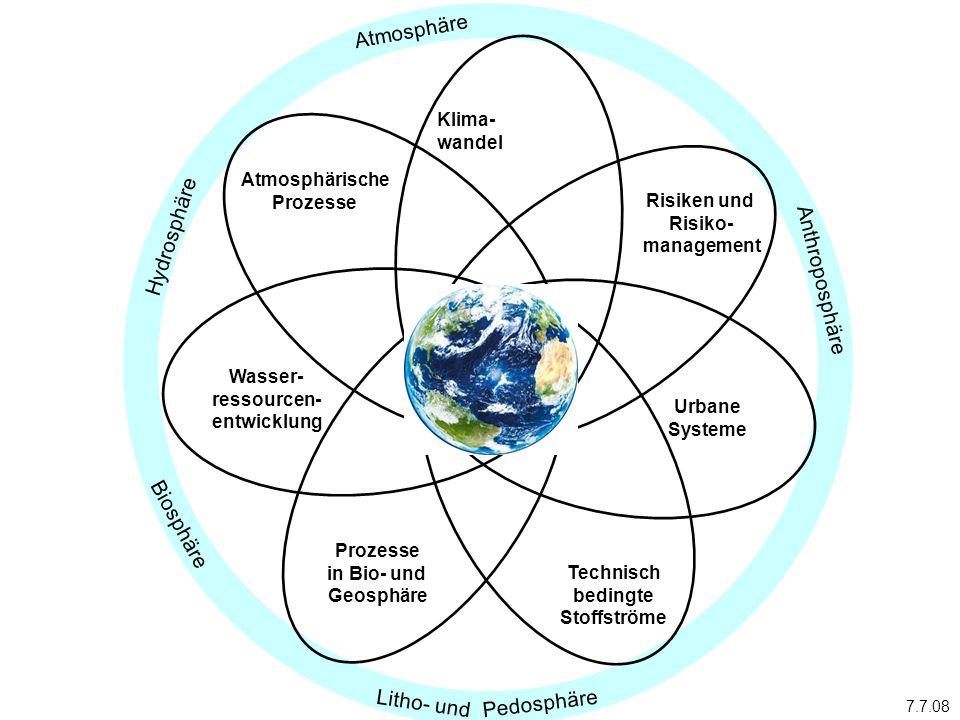 Risiken und Risiko- management Atmosphäre Atmosphärische Prozesse Klima- wandel Technisch bedingte Stoffströme Wasser- ressourcen- entwicklung Urbane Systeme Litho- und Anthroposphäre Biosphäre Hydrosphäre -Gewässermodellierung - Hydrologische und hydro- geologische System- und Prozessanalyse - Wassertechnologie - Gewässerentwicklung und –bewirtschaftung -Energie-Wasserwirtschaft - Dynamische und chemische Prozesse - Luftreinhaltung - Atmosphärische Stofftransporte - Wechselwirkung Atmo- Bio-Hydro-Anthropo- sphäre - Aerosole und Wolken - Natürliche Risiken - Technische Risiken - Risiko- und Folgenabschätzung -Urbane Vulnerabilität -Planung, Prävention, Schadensminimierung -Risikowandel -Klimamonitoring -Satellitengestützte Fernerkundung -Prozessmodellierung -Regionalisierung -Folgenanalyse -Risikomanagement und Entwicklung von Anpassungsstrategien - Mitigation -Rohstofferschließung und Rohstoffnutzung -Stoffumwandlung, Prozess- und Umwelttechnik -Umweltüberwachung, Stoff- stromanalyse und –bewertung -Technikfolgenanalyse, betriebliches Umweltmanage- ment und Umweltpolitik -Schadstoffdynamik -Biogeochemische Prozessanalyse -Geophysikalische Systemanalyse -Bodensanierung -Boden- und Felsstabilität -Qualitative und quantitative Analyse urbaner Systeme (z.B.