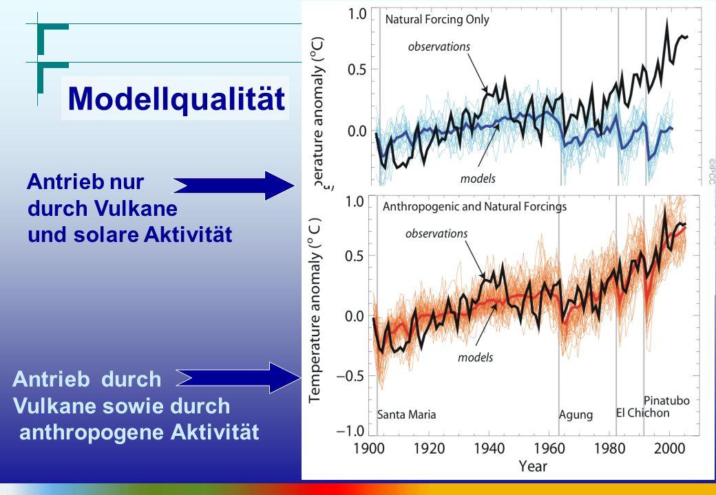 Forschungszentrum Karlsruhe in der Helmholtz-Gemeinschaft Modellqualität Antrieb nur durch Vulkane und solare Aktivität Antrieb durch Vulkane sowie du