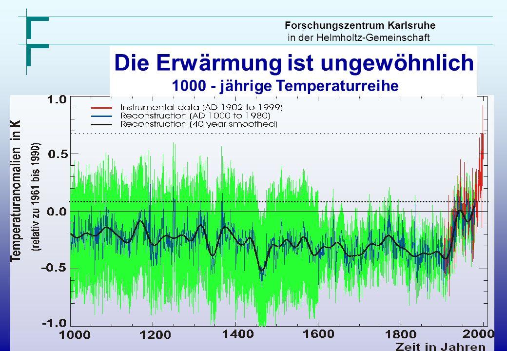 Forschungszentrum Karlsruhe in der Helmholtz-Gemeinschaft Modellqualität Antrieb nur durch Vulkane und solare Aktivität Antrieb durch Vulkane sowie durch anthropogene Aktivität