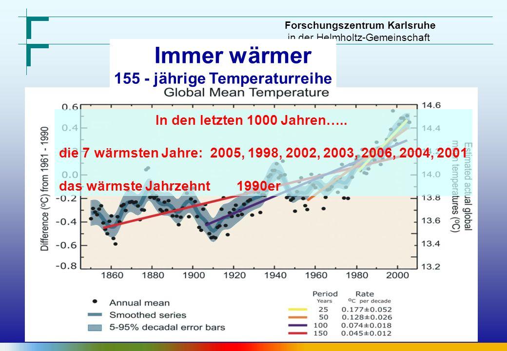 Forschungszentrum Karlsruhe in der Helmholtz-Gemeinschaft Immer wärmer 155 - jährige Temperaturreihe In den letzten 1000 Jahren….. die 7 wärmsten Jahr