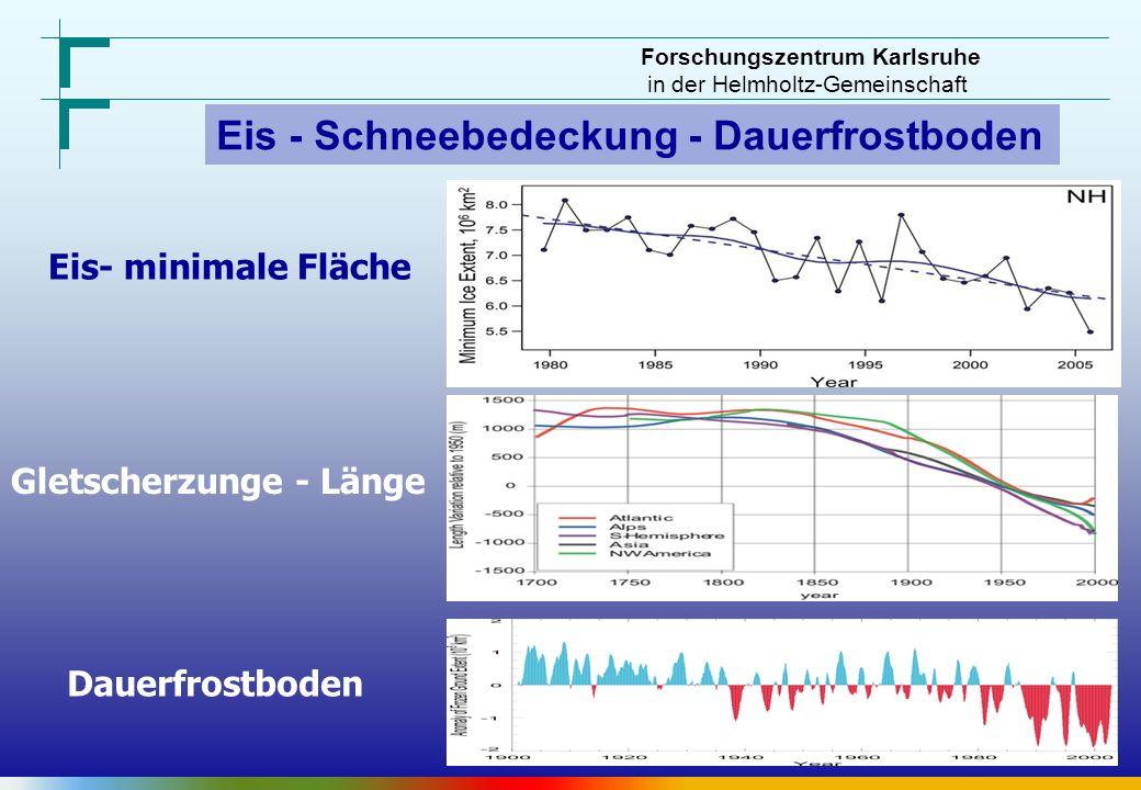 Forschungszentrum Karlsruhe in der Helmholtz-Gemeinschaft Eis - Schneebedeckung - Dauerfrostboden Eis- minimale Fläche Gletscherzunge - Länge Dauerfro