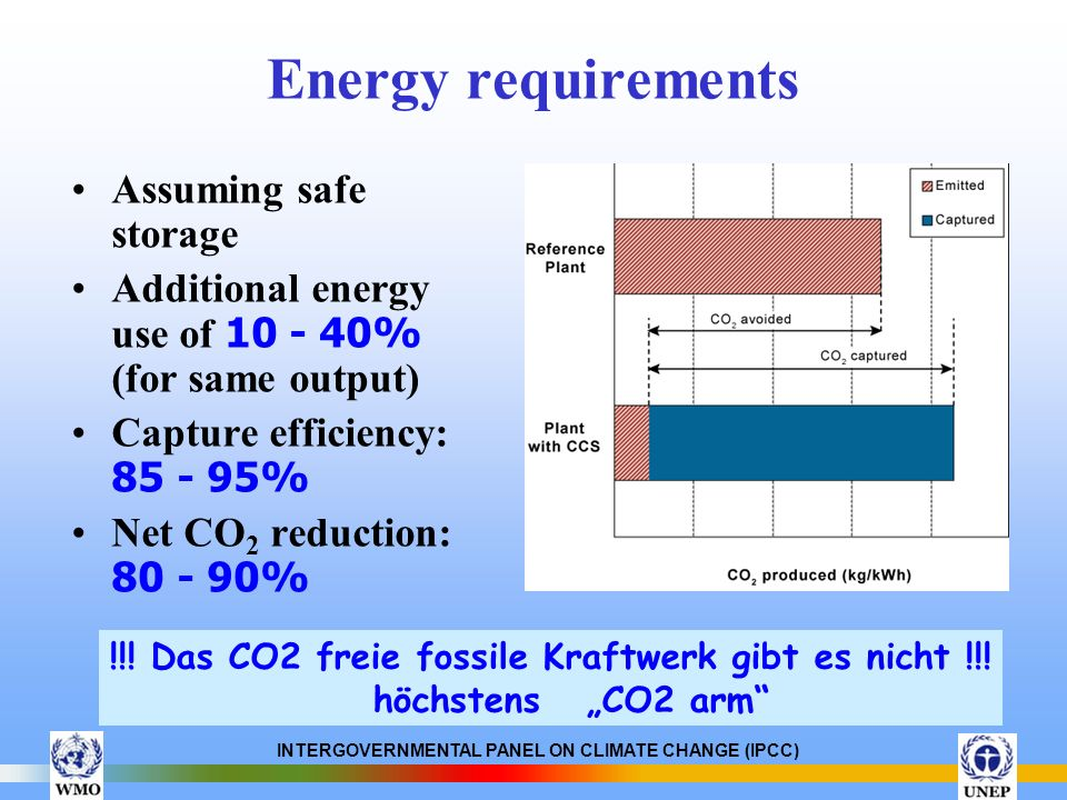 INTERGOVERNMENTAL PANEL ON CLIMATE CHANGE (IPCC) Energy requirements Assuming safe storage Additional energy use of 10 - 40% (for same output) Capture