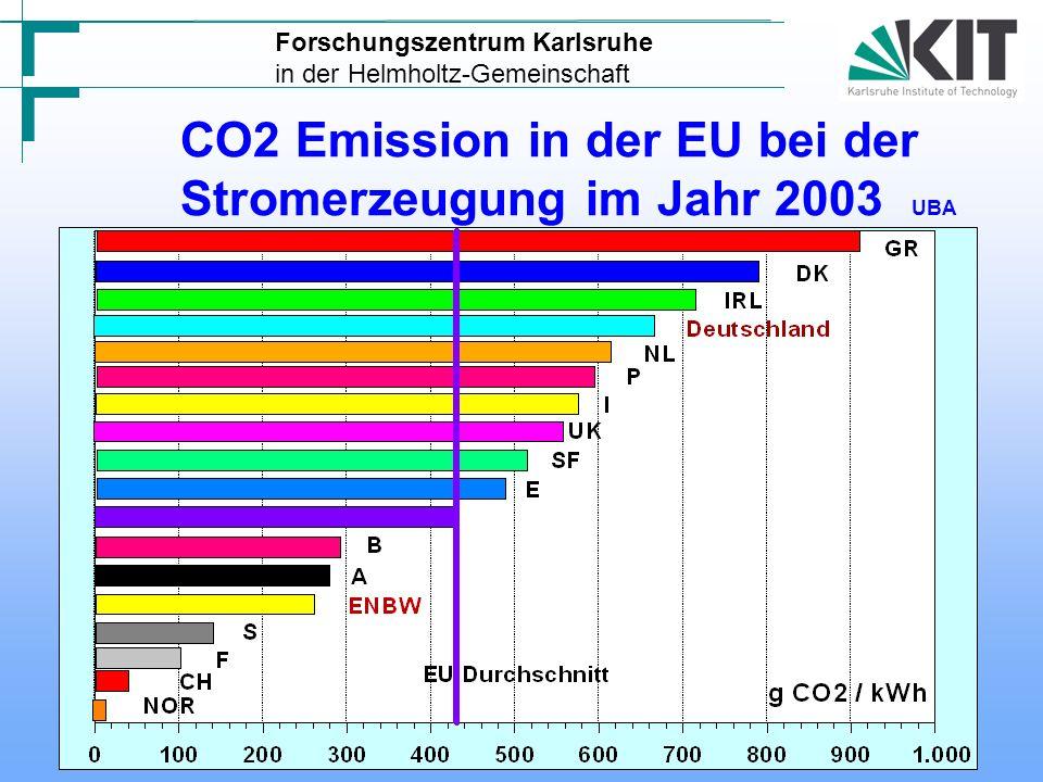 INTERGOVERNMENTAL PANEL ON CLIMATE CHANGE (IPCC) The IPCC Special Report on Carbon dioxide Capture and Storage Dez/2005 Siegfried Vogt Institut für Meteorologie und Klimaforschung Jan.