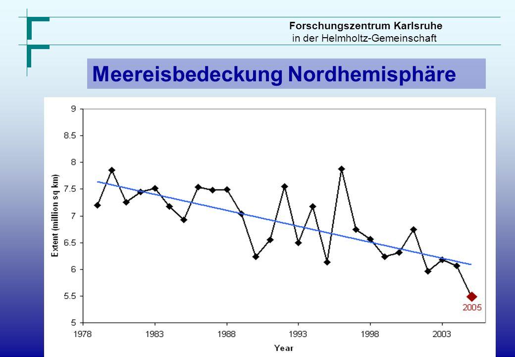 Forschungszentrum Karlsruhe in der Helmholtz-Gemeinschaft Meereisbedeckung Nordhemisphäre