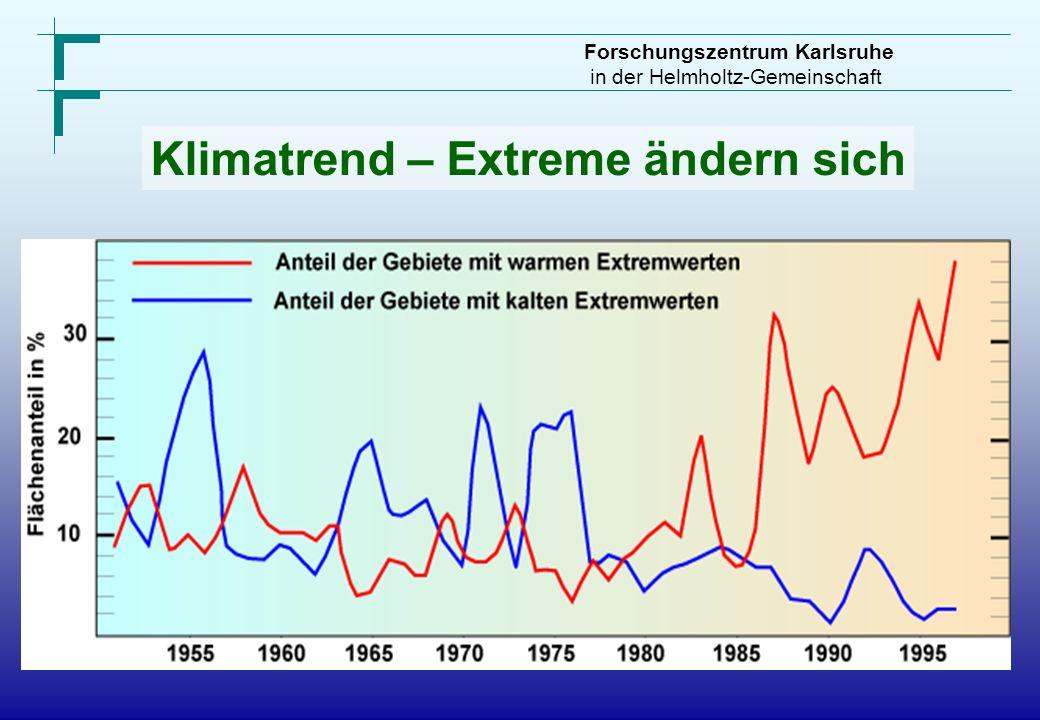 Forschungszentrum Karlsruhe in der Helmholtz-Gemeinschaft Klimatrend – Extreme ändern sich