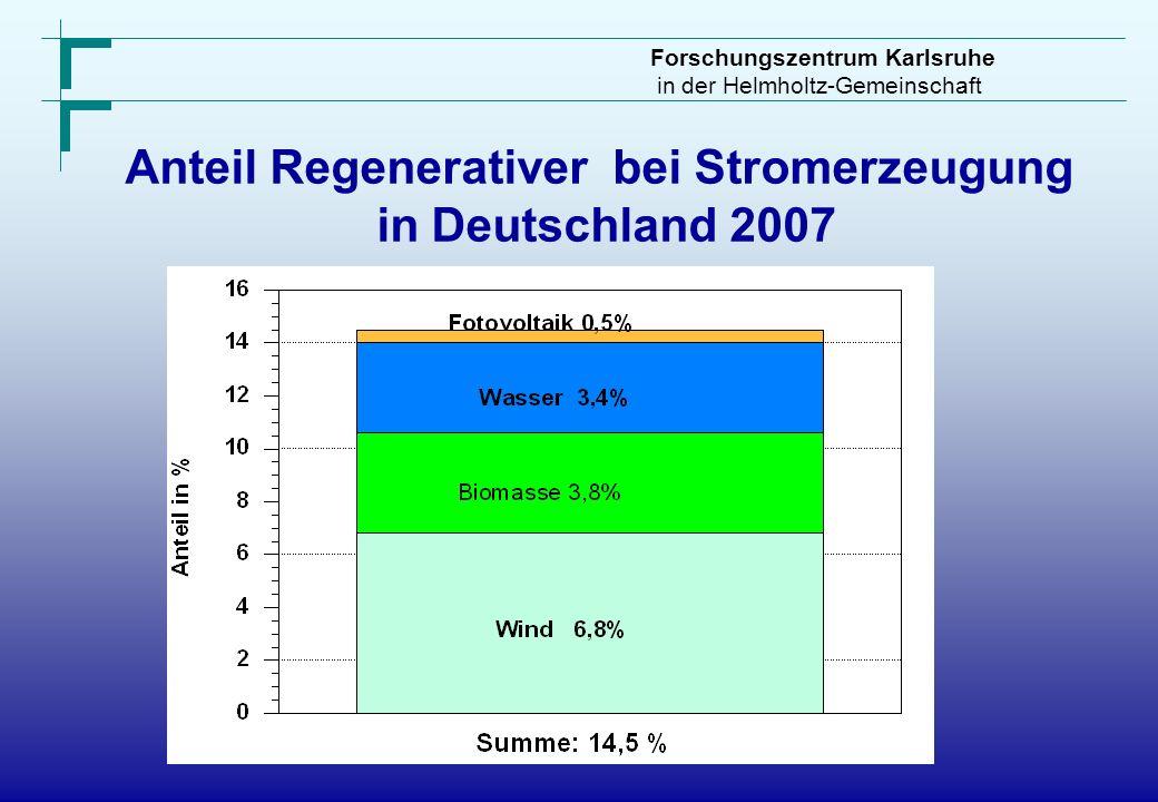 Forschungszentrum Karlsruhe in der Helmholtz-Gemeinschaft Anteil Regenerativer bei Stromerzeugung in Deutschland 2007