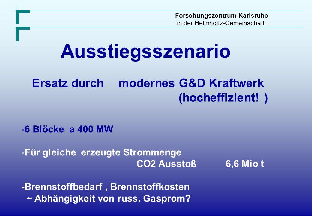 Forschungszentrum Karlsruhe in der Helmholtz-Gemeinschaft Ausstiegsszenario Ersatz durchmodernes G&D Kraftwerk (hocheffizient! ) -6 Blöcke a 400 MW -F
