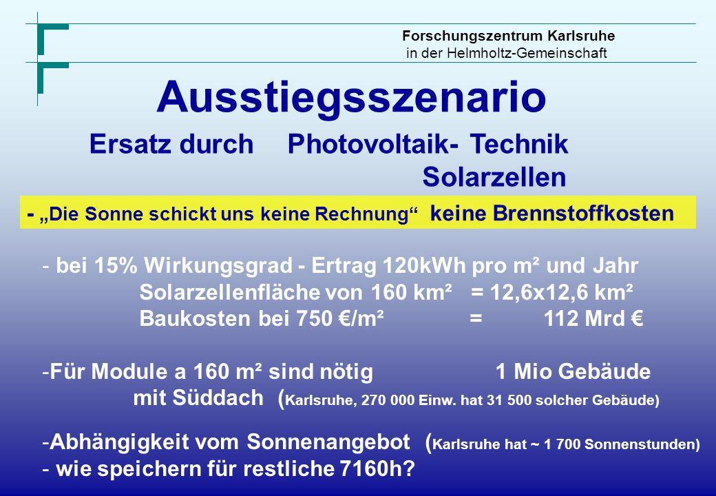 Forschungszentrum Karlsruhe in der Helmholtz-Gemeinschaft Ausstiegsszenario Ersatz durchPhotovoltaik- Technik Solarzellen - bei 15% Wirkungsgrad - Ert