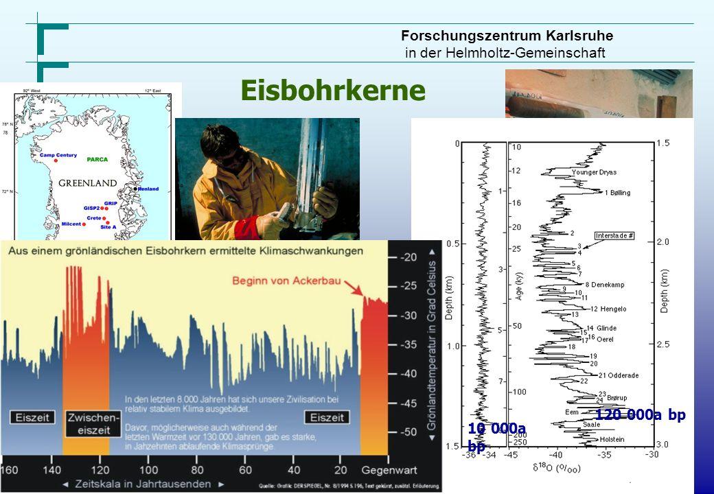 Forschungszentrum Karlsruhe in der Helmholtz-Gemeinschaft Eisbohrkerne 120 000a bp 10 000a bp