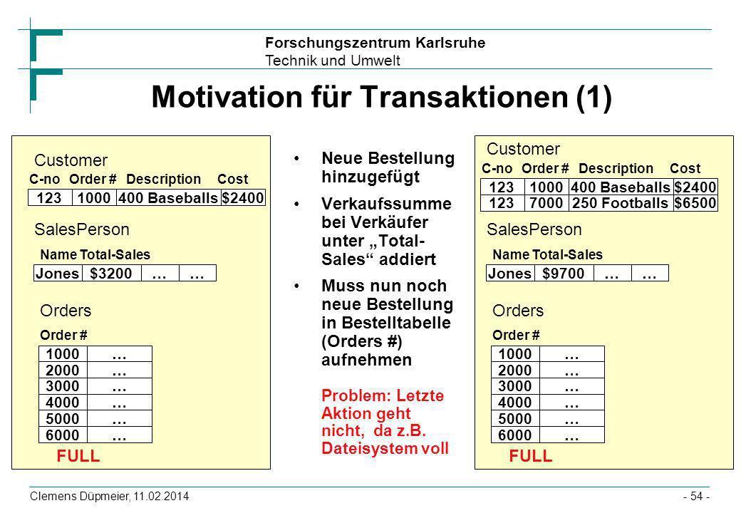 Forschungszentrum Karlsruhe Technik und Umwelt Clemens Düpmeier, 11.02.2014- 54 - Order #DescriptionCost $3200…… Total-Sales 1000…2000…3000…4000…5000…
