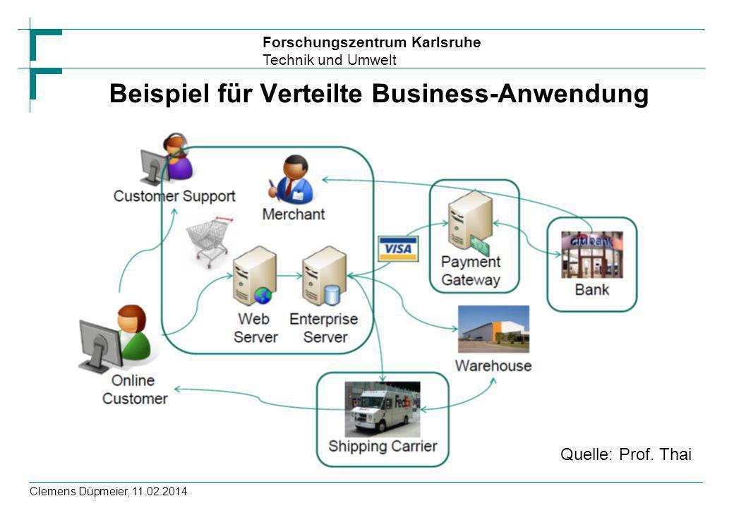 Forschungszentrum Karlsruhe Technik und Umwelt Clemens Düpmeier, 11.02.2014 Beispiel für Verteilte Business-Anwendung Quelle: Prof. Thai