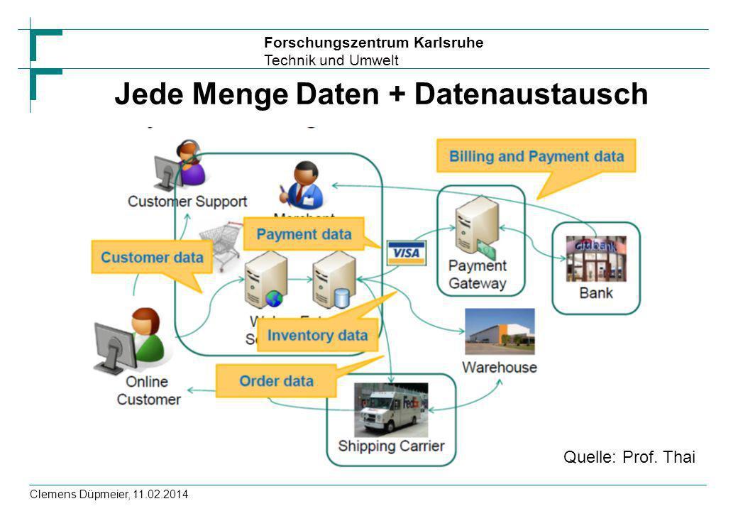 Forschungszentrum Karlsruhe Technik und Umwelt Clemens Düpmeier, 11.02.2014 Jede Menge Daten + Datenaustausch Quelle: Prof. Thai