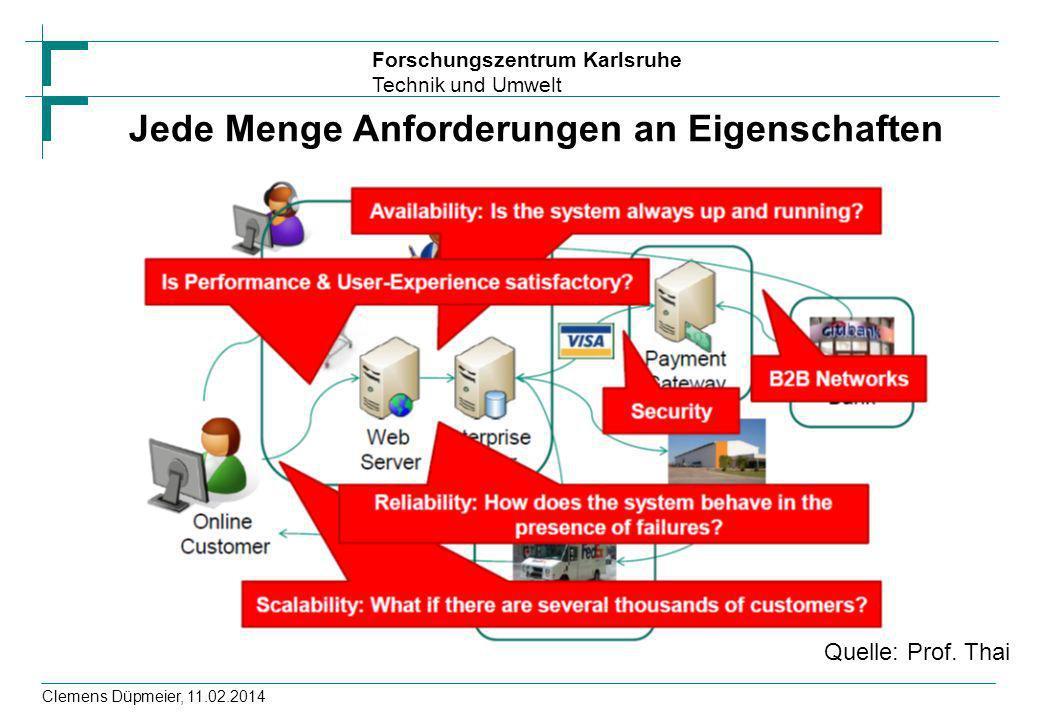 Forschungszentrum Karlsruhe Technik und Umwelt Clemens Düpmeier, 11.02.2014 Jede Menge Anforderungen an Eigenschaften Quelle: Prof. Thai