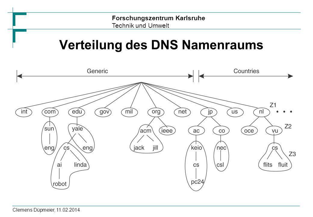 Forschungszentrum Karlsruhe Technik und Umwelt Clemens Düpmeier, 11.02.2014 Verteilung des DNS Namenraums