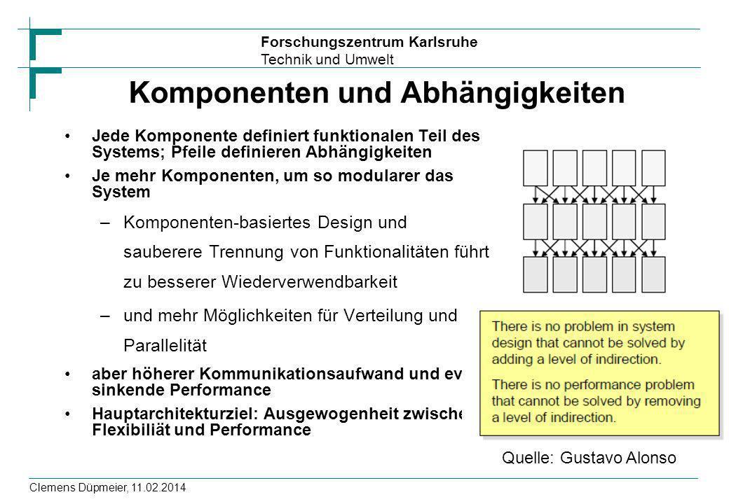 Forschungszentrum Karlsruhe Technik und Umwelt Clemens Düpmeier, 11.02.2014 Komponenten und Abhängigkeiten Jede Komponente definiert funktionalen Teil