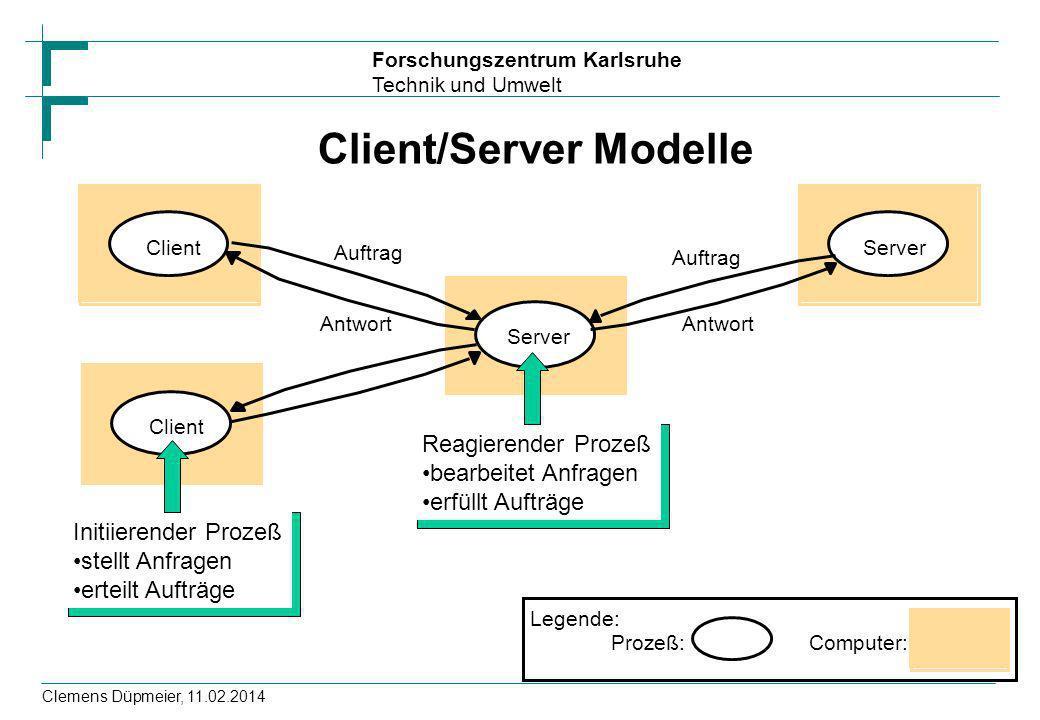 Forschungszentrum Karlsruhe Technik und Umwelt Clemens Düpmeier, 11.02.2014 Client/Server Modelle Prozeß: Legende: Computer: Server Client Auftrag Ant