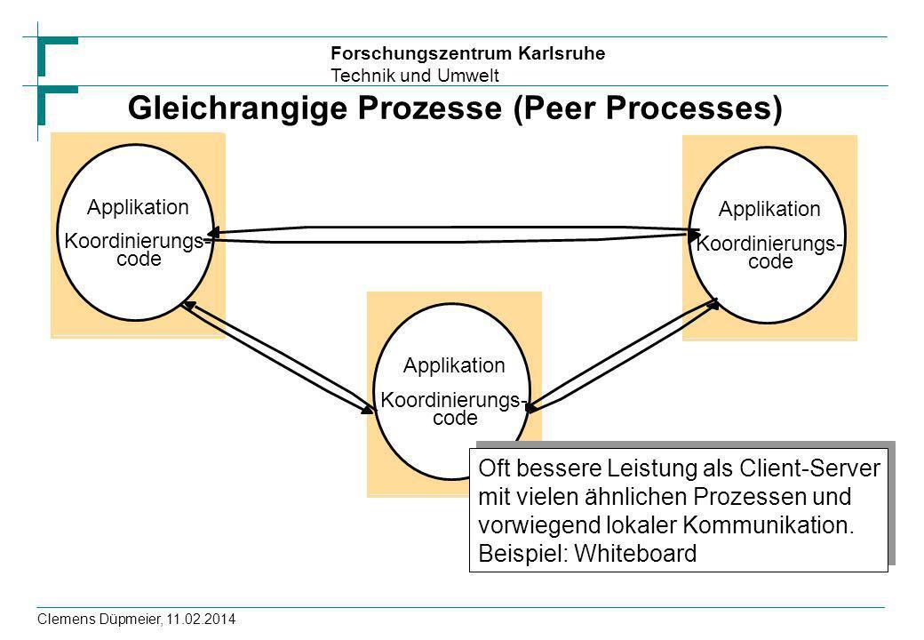 Forschungszentrum Karlsruhe Technik und Umwelt Clemens Düpmeier, 11.02.2014 Koordinierungs- Applikation code Koordinierungs- Applikation code Koordini