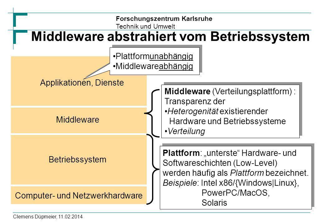 Forschungszentrum Karlsruhe Technik und Umwelt Clemens Düpmeier, 11.02.2014 Applikationen, Dienste Betriebssystem Middleware Computer- und Netzwerkhar