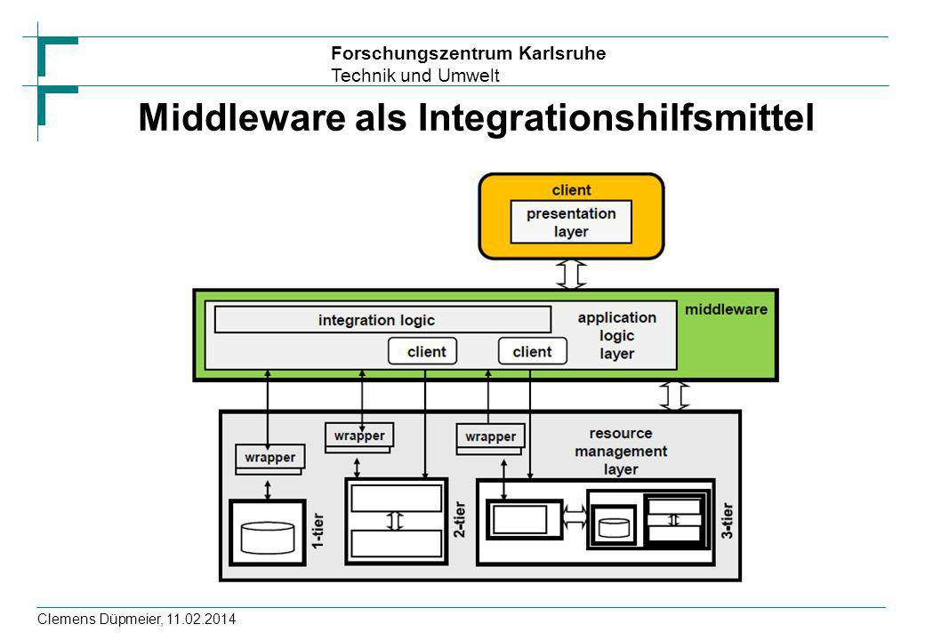 Forschungszentrum Karlsruhe Technik und Umwelt Clemens Düpmeier, 11.02.2014 Middleware als Integrationshilfsmittel