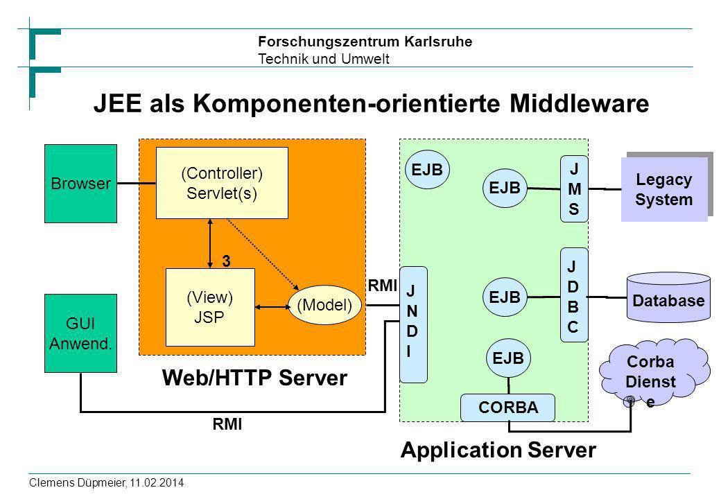 Forschungszentrum Karlsruhe Technik und Umwelt Clemens Düpmeier, 11.02.2014 JEE als Komponenten-orientierte Middleware Browser Legacy System Database