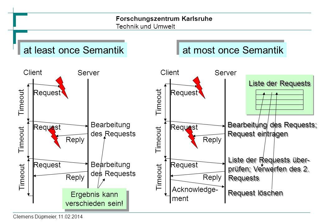 Forschungszentrum Karlsruhe Technik und Umwelt Clemens Düpmeier, 11.02.2014 Client Server Timeout Request Reply Request Bearbeitung des Requests Reply