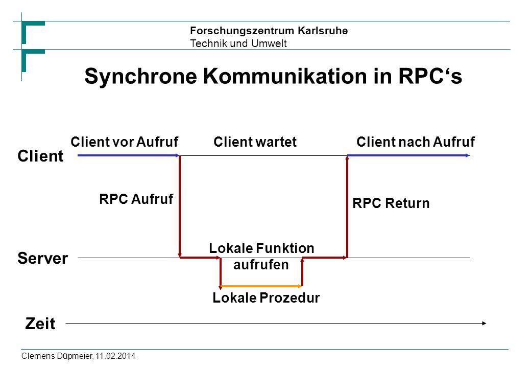 Forschungszentrum Karlsruhe Technik und Umwelt Clemens Düpmeier, 11.02.2014 Synchrone Kommunikation in RPCs Zeit Server Client Client vor Aufruf RPC A