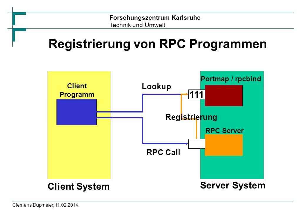 Forschungszentrum Karlsruhe Technik und Umwelt Clemens Düpmeier, 11.02.2014 Registrierung von RPC Programmen Client System Server System Client Progra