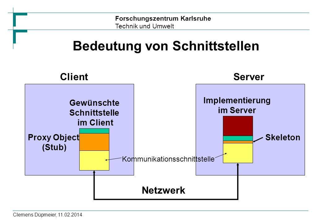 Forschungszentrum Karlsruhe Technik und Umwelt Clemens Düpmeier, 11.02.2014 Bedeutung von Schnittstellen ClientServer Gewünschte Schnittstelle im Clie