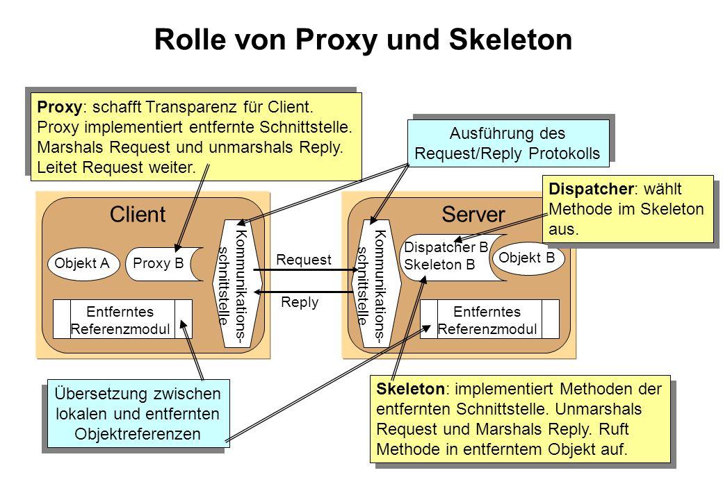 Rolle von Proxy und Skeleton Objekt A Entferntes Referenzmodul Kommunikations- schnittstelle Client Proxy B Entferntes Referenzmodul Kommunikations- s