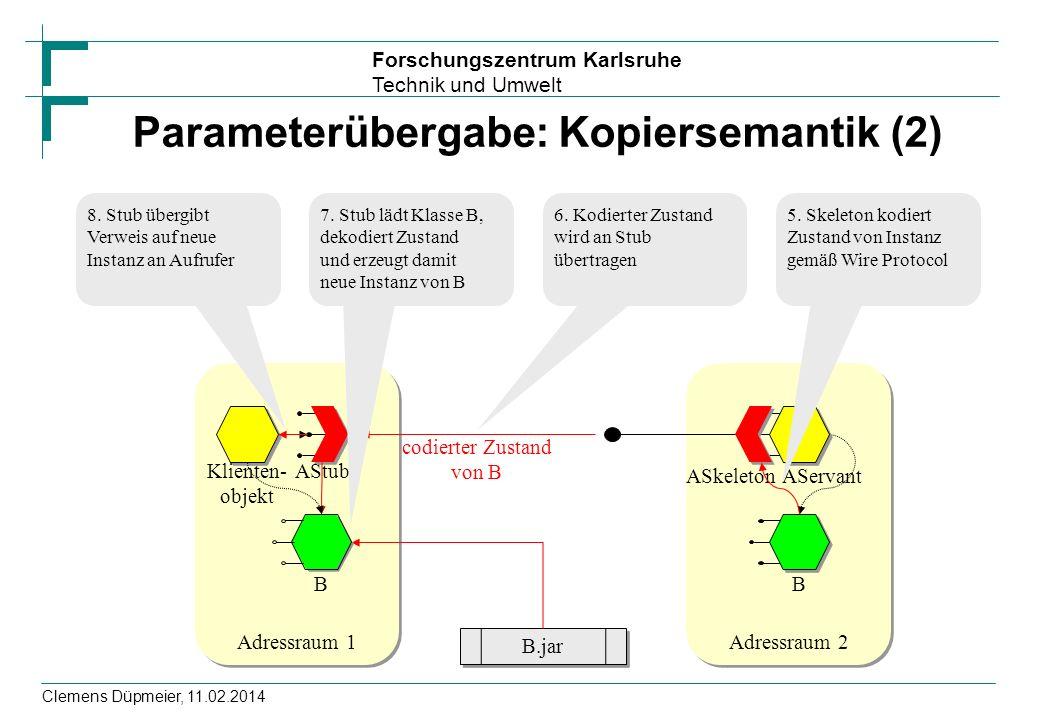 Forschungszentrum Karlsruhe Technik und Umwelt Clemens Düpmeier, 11.02.2014 Parameterübergabe: Kopiersemantik (2) Adressraum 1 AStubKlienten- objekt A