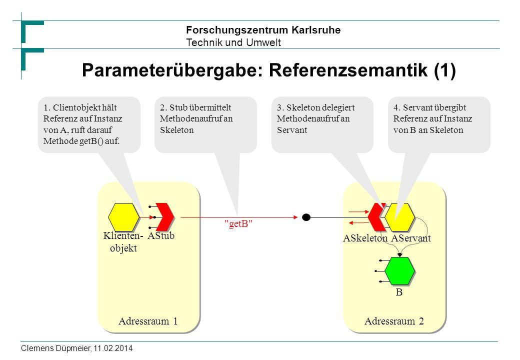 Forschungszentrum Karlsruhe Technik und Umwelt Clemens Düpmeier, 11.02.2014 Parameterübergabe: Referenzsemantik (1) Adressraum 1 Klienten- objekt AStu