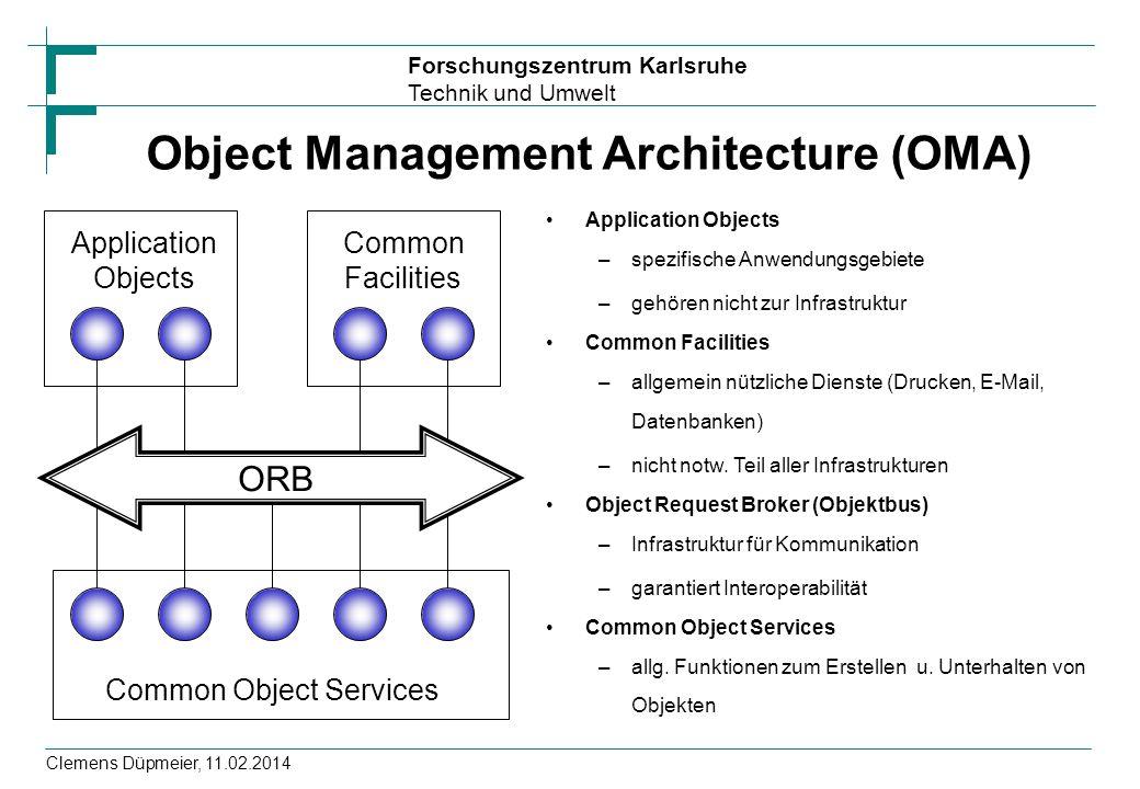 Forschungszentrum Karlsruhe Technik und Umwelt Clemens Düpmeier, 11.02.2014 Object Management Architecture (OMA) Application Objects –spezifische Anwe
