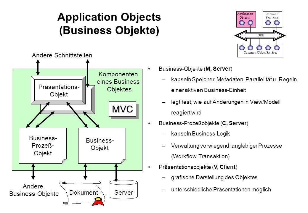 Application Objects (Business Objekte) Business-Objekte (M, Server) –kapseln Speicher, Metadaten, Parallelität u. Regeln einer aktiven Business-Einhei