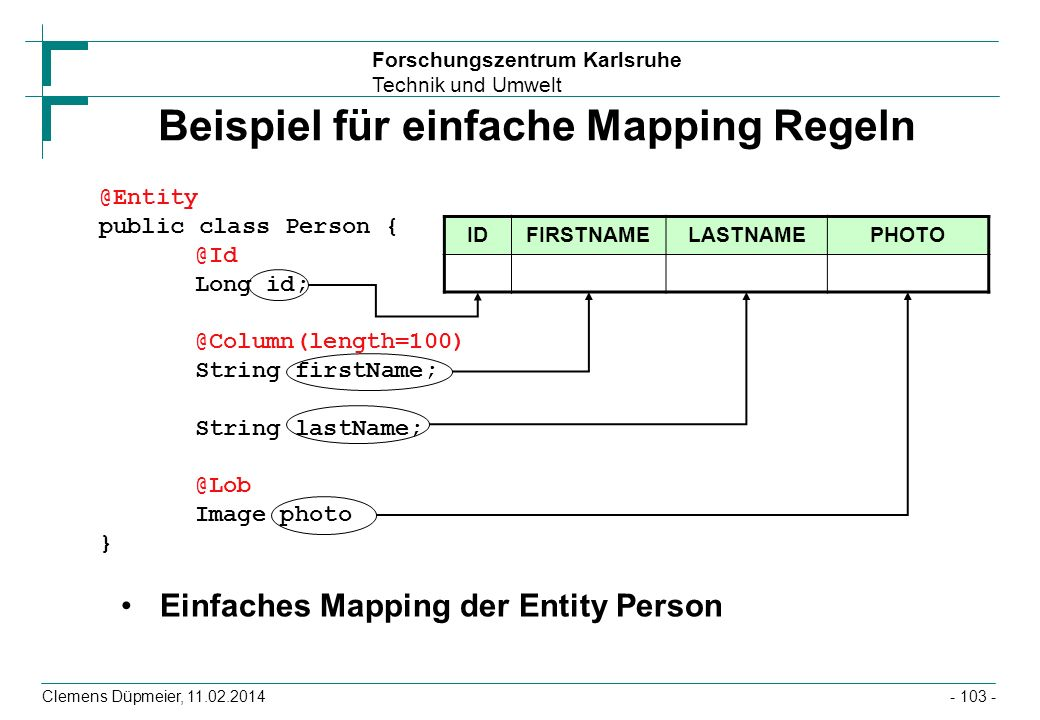 Forschungszentrum Karlsruhe Technik und Umwelt Clemens Düpmeier, 11.02.2014 Beispiel für einfache Mapping Regeln Einfaches Mapping der Entity Person @Entity public class Person { @Id Long id; @Column(length=100) String firstName; String lastName; @Lob Image photo } IDFIRSTNAMELASTNAMEPHOTO - 103 -