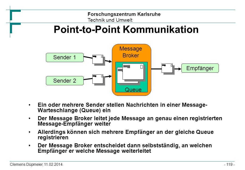 Forschungszentrum Karlsruhe Technik und Umwelt Clemens Düpmeier, 11.02.2014 Point-to-Point Kommunikation Ein oder mehrere Sender stellen Nachrichten i