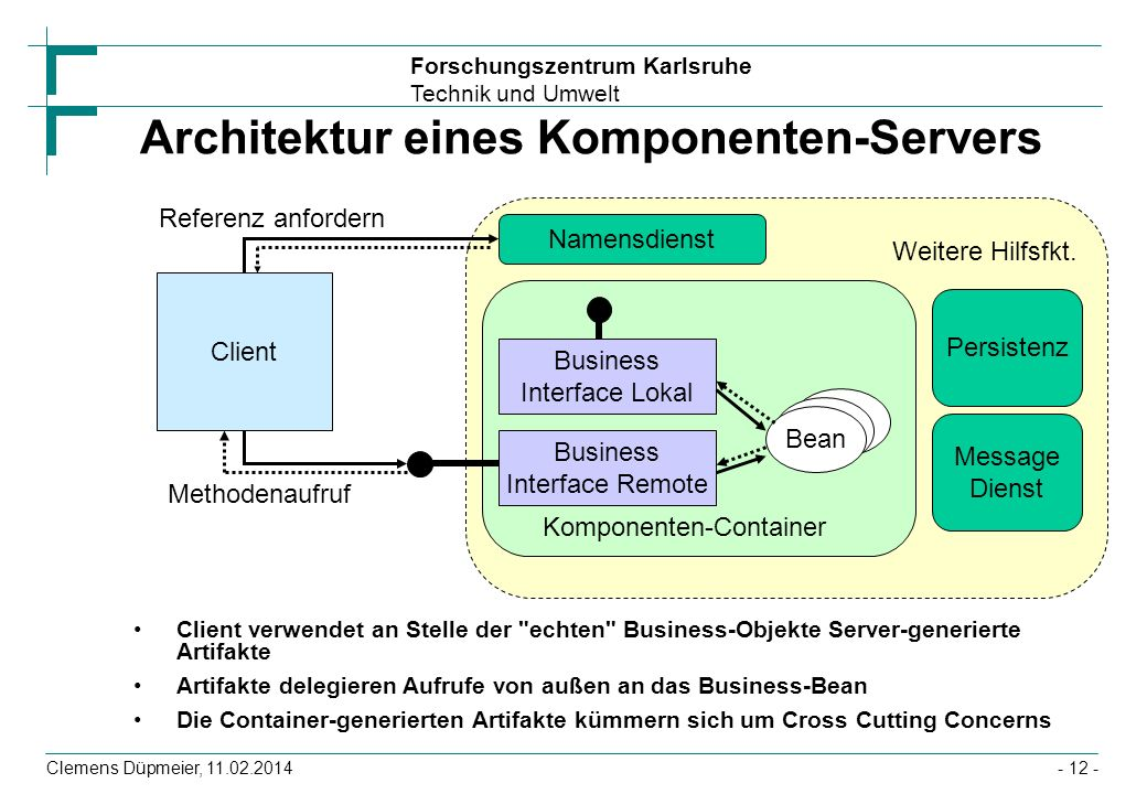 Forschungszentrum Karlsruhe Technik und Umwelt Clemens Düpmeier, 11.02.2014 Architektur eines Komponenten-Servers Client verwendet an Stelle der